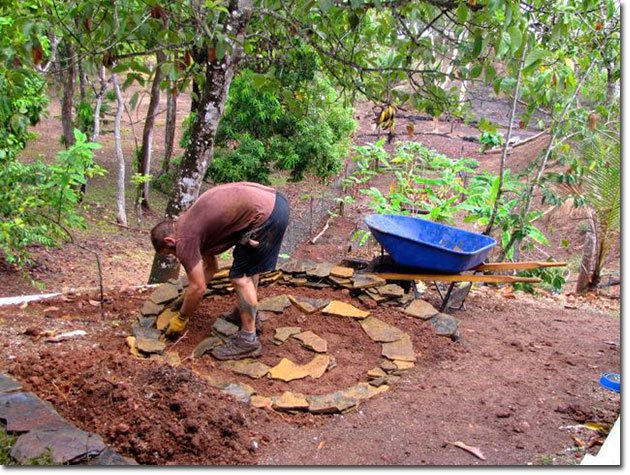 The Permaculture Research Institute