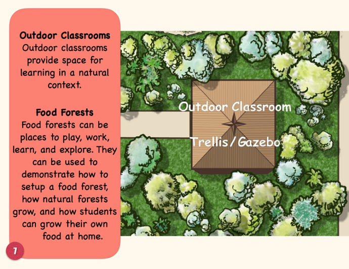 Permaculture for School Gardens 04