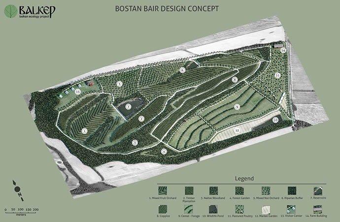 Regenerative Landscape Design - Bostan Bair.