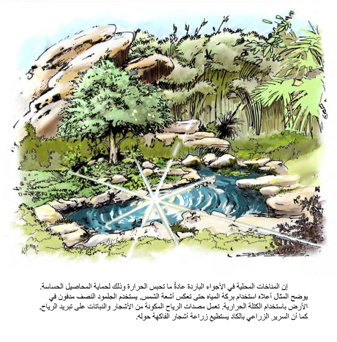The Permaculture Student 1 eBook Arabic 01