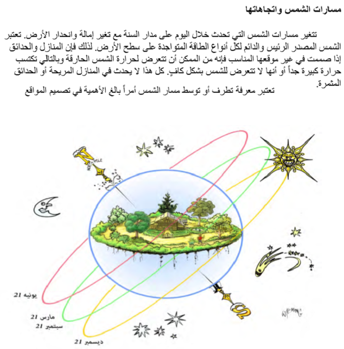 The Permaculture Student 1 eBook Arabic 02