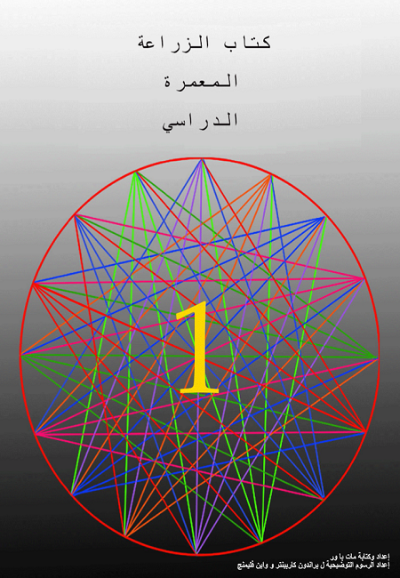 The Permaculture Student 1 eBook Arabic Featured