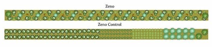 Zeno Control